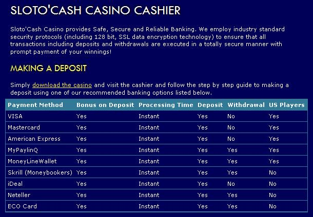 Sloto'Cash Casino Online Review With Promotions & Bonuses
